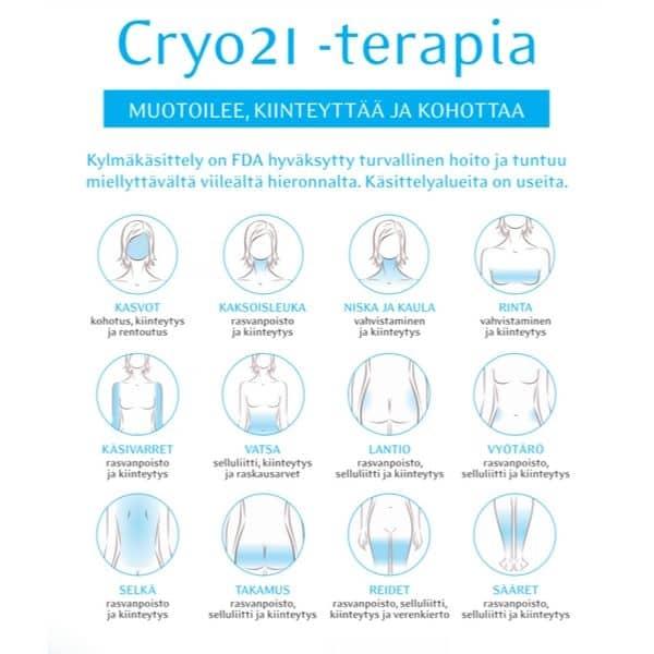 Cryo21 hoitosarja 3 kertaa