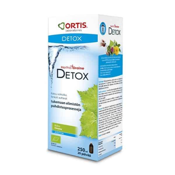 MethodDraine Detox Omena 250ml - Ortis